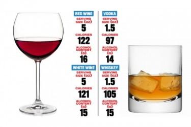 wine-vs-hard-liquor2