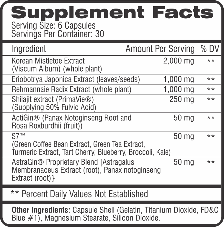 Anabolic Effect Label (Supp Facts) v2.png