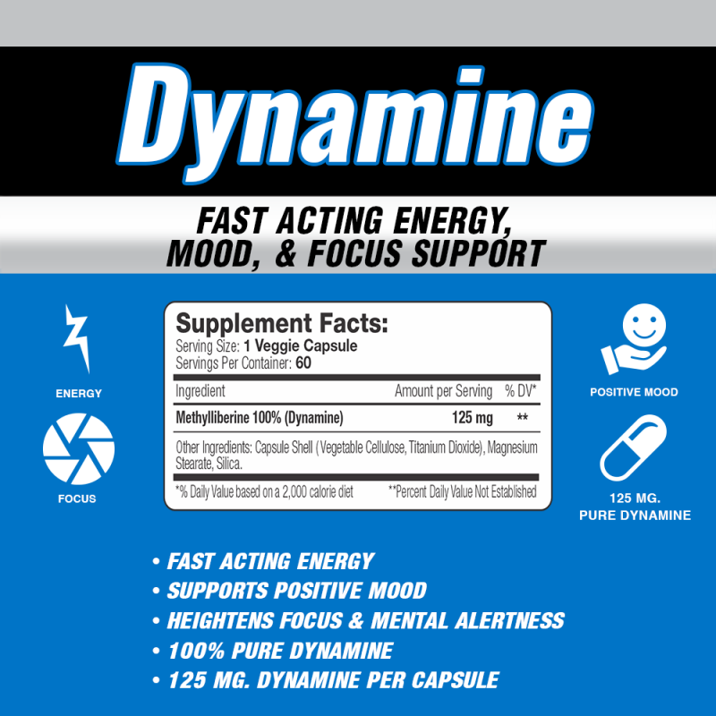 Dynamine Supp Facts Card Style.png