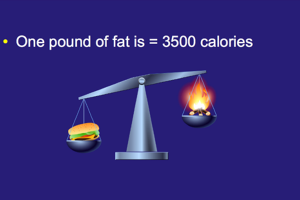 Is the dieting rule – 3,500 calories per pound weight loss ...